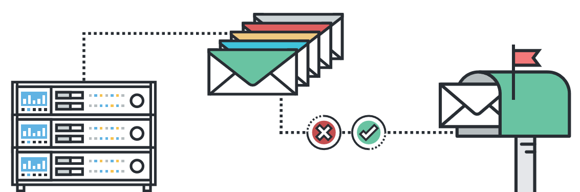 Email Appending Services google